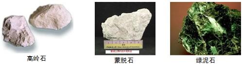 沉积岩中黏土矿物定性定量分析