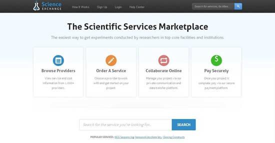 科研社交网络与众包平台研究报告